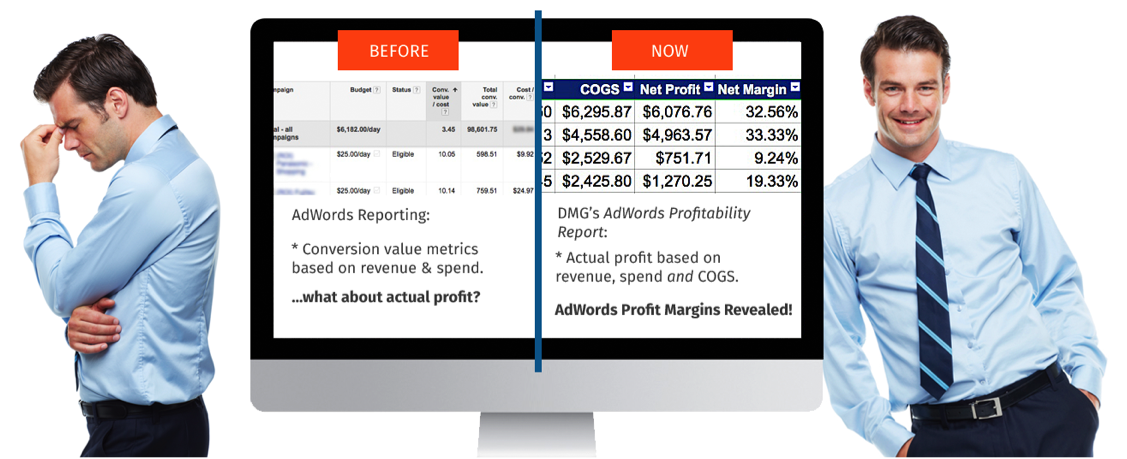 AdWords ROI Report Explained